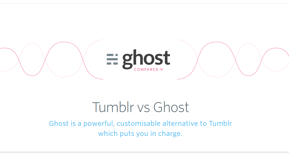 meet ghost the powerful alternative to tumblr - 947×501