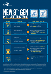 Intel 8th Gen vs 5 year old Models