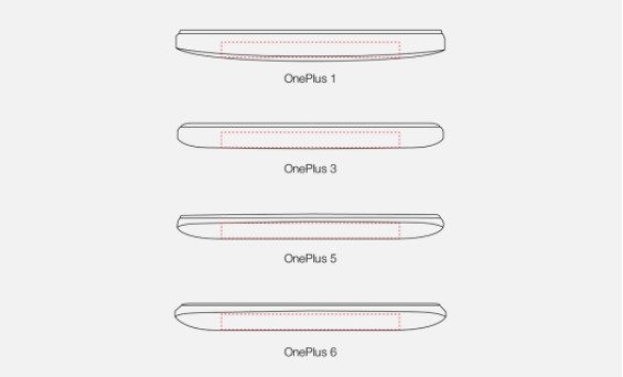 oneplus_phone_curvature
