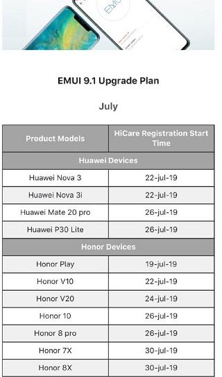 EMUI9.1-july