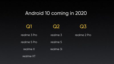 Realme-Android-10-roadmap