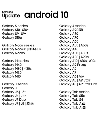 unofficial-Samsung-Android-10-update-roadmap