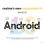 BREAKING: Beta recruitment for Realme UI based on ColorOS 7 and Android 10 to start soon in India
