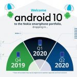 Nokia Android 10 update revised roadmap goes live, schedule changed due to COVID-19