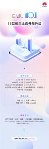 emui 10.1 devices list huawei and honor (1)