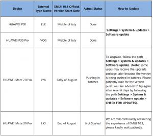 Huawei-Mate-30-Pro-EMUI-10.1-Canada