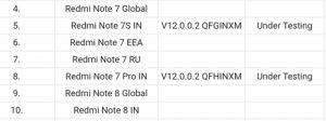 redmi-note-7-pro-miui-12-update