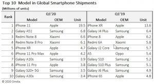 xiaomi-android-11-redmi-note-8-pro