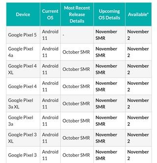 Fido-google-pixel-november-patch