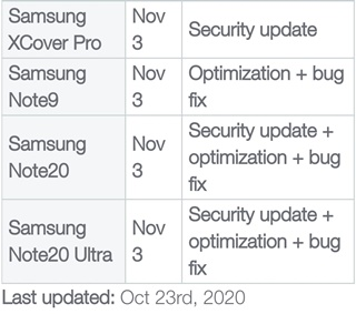 samsung-software-update-telus-november