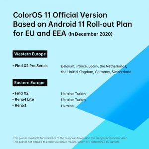 coloros-11-android-11-stable-rollout-europe