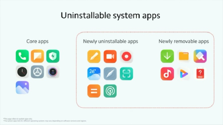 [Poll results out] Samsung & other Android OEMs should follow Xiaomi to allow uninstallation of system apps