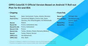 oppo-coloros-11-android-11-rollout-plans-february-2021-eu-eea
