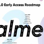 [Updated] Realme UI 2.0 (Android 11) Q2 roadmap revealed: Realme X, XT, X7, X7 Pro, C15 QE, 3 Pro, 5 Pro & Narzo 20A part of schedule