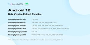 vivo-android-12-update-tracker